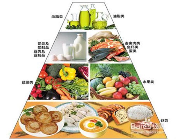 糖尿病饮食疗法的七个误区一定要清楚