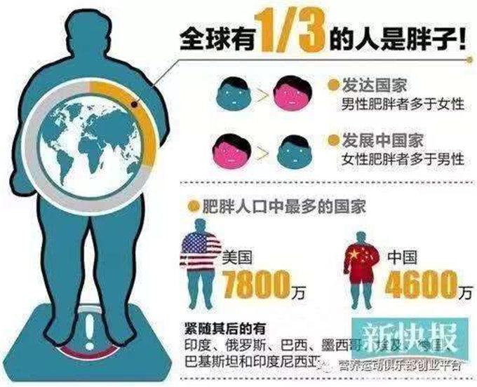 中年女性谨防糖尿病
